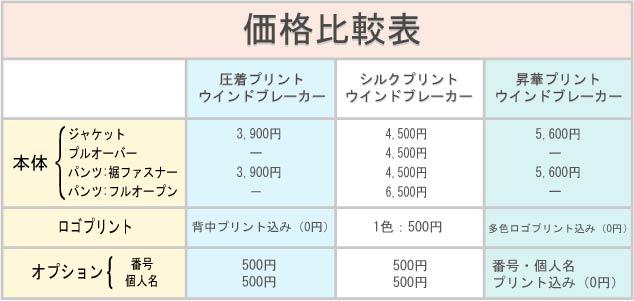 価格 商品詳細